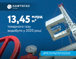 Naftogaz stabilizes production: 2020 performance exceeds the target
